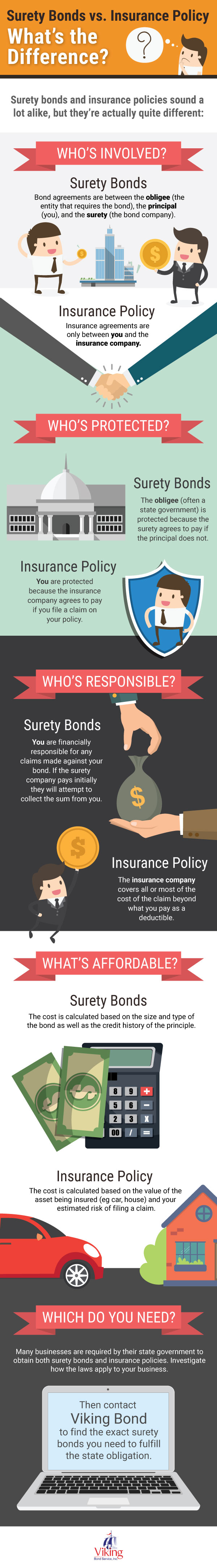 Surety Bonds vs. Insurance Policies - Infographic_v1