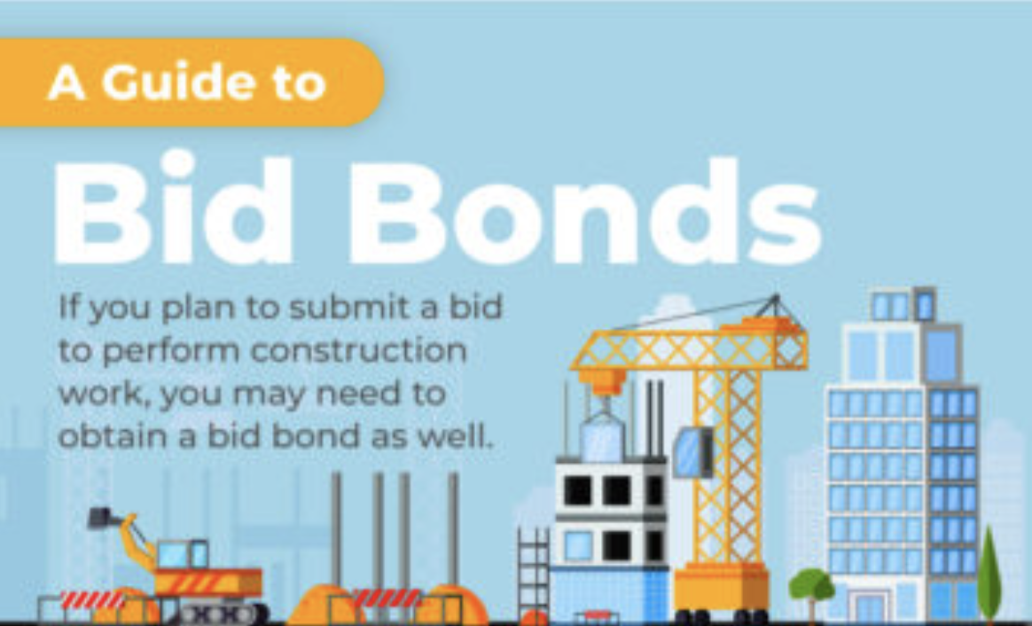 A Guide to Bid Bonds [Infographic]